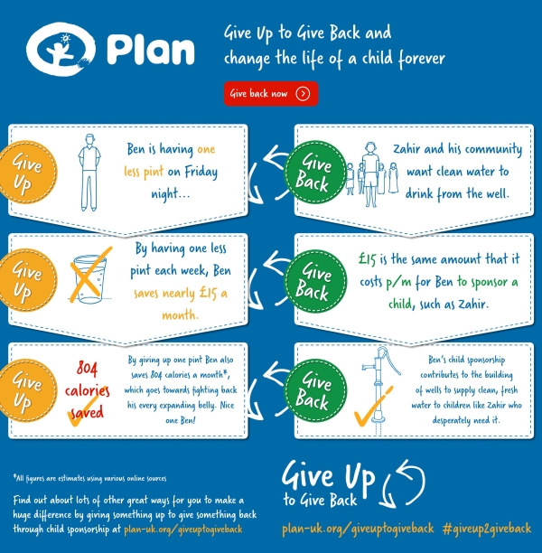 Plan UK GUTGB infographic_v3